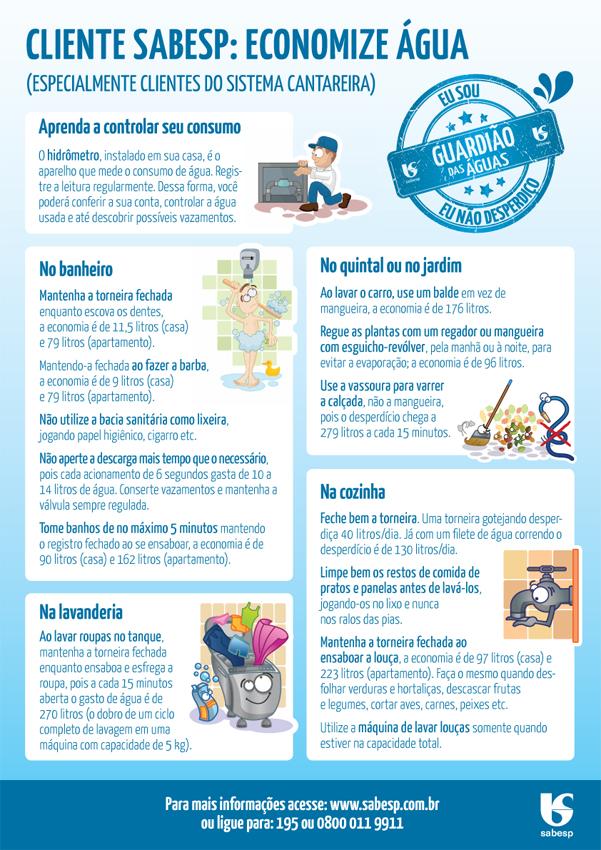 Cartaz_A3_Guardiao_das_Aguas_2_DICAS.indd