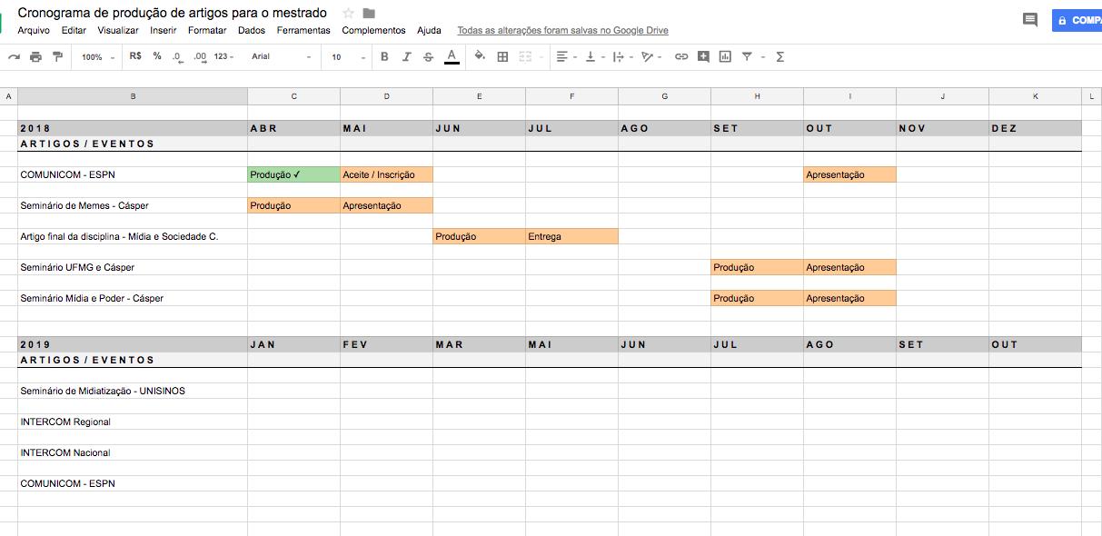 Organizando Um Cronograma De Produção De Trabalhos E Artigos