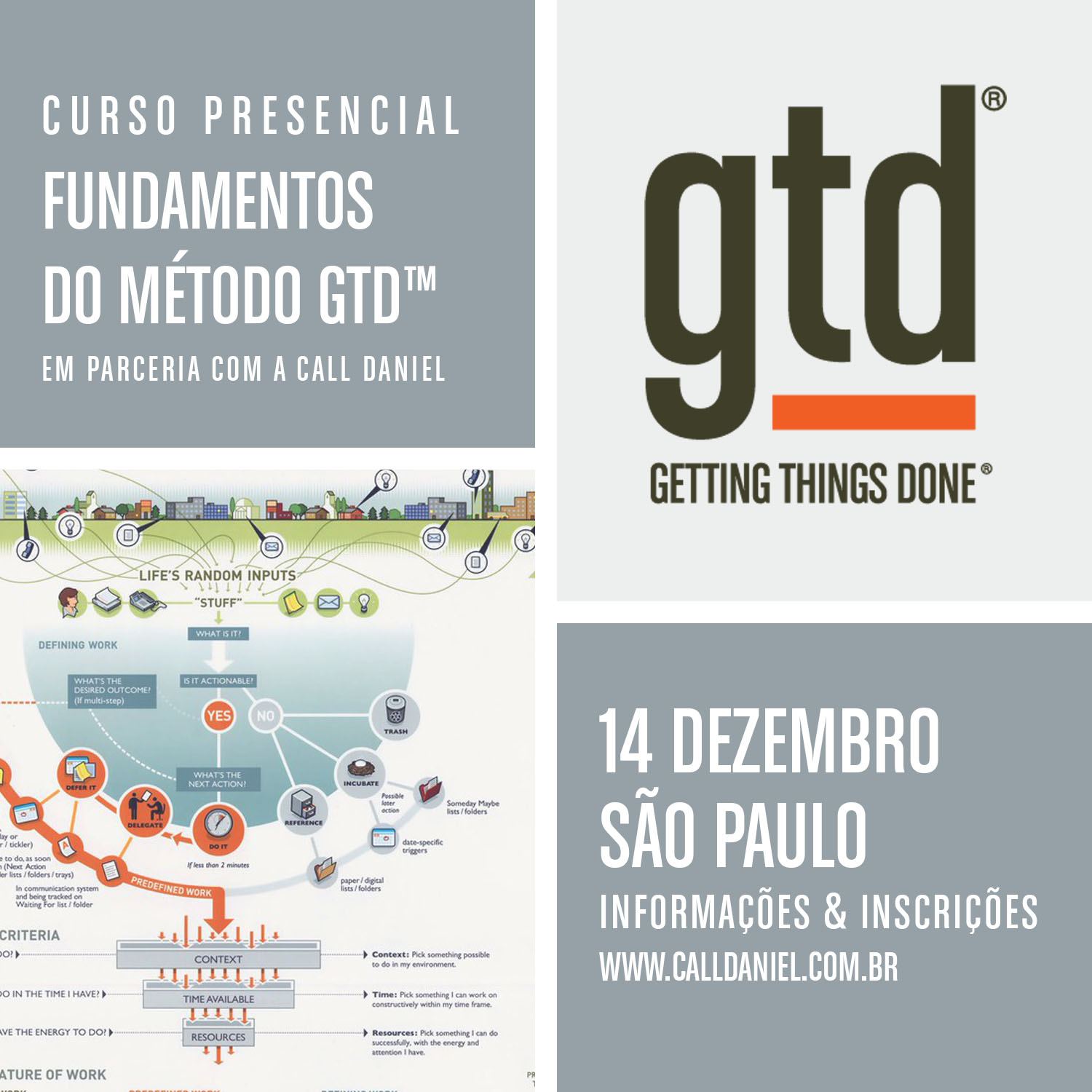 GTD Fundamentos
